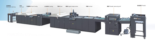 Digital Inkjet Printing System With Coating Machine